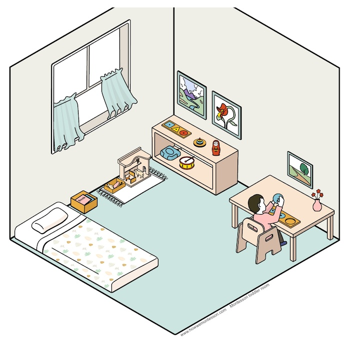 Montessori Toddler Bedroom (18 months - 3 Years) - An Overview ...