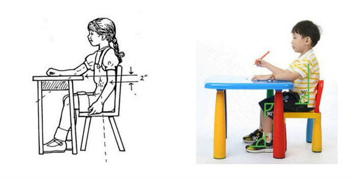 Child sitting ergonomics 90:90:90