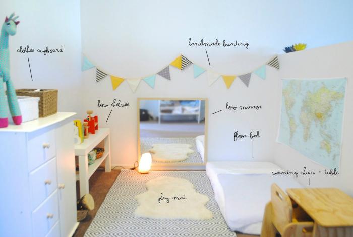 Where Does A Montessori Newborn Sleep