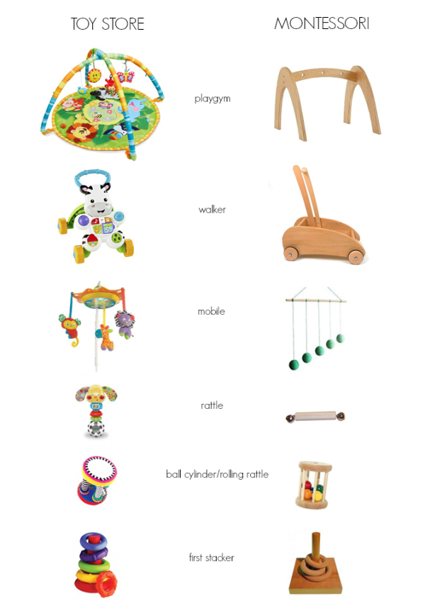 Toy Store and Montessori Materials for Infants