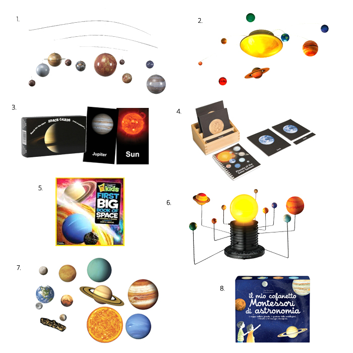 How we Montessori  Planet and Solar System Work