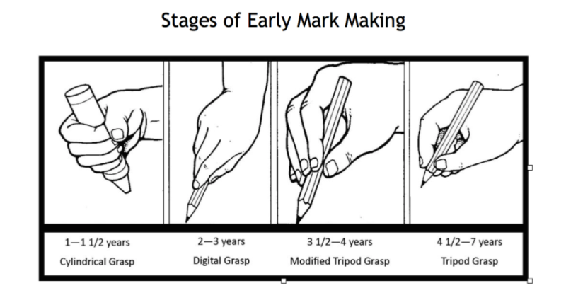 Early stages of mark making at tes (2)
